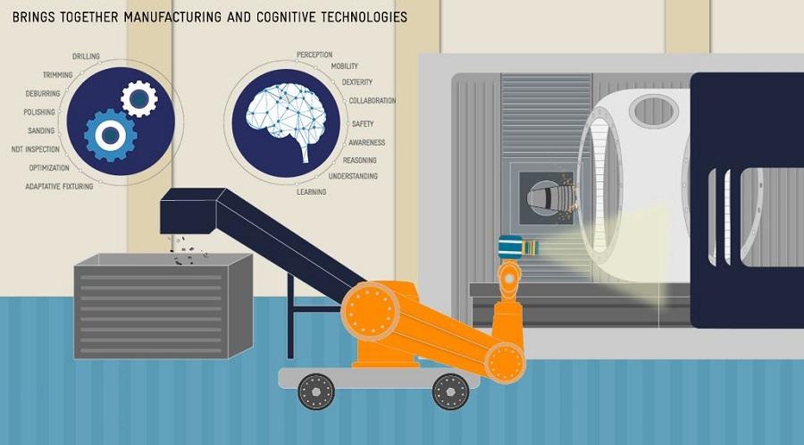 Un sistema robótico cognitivamente mejorado para la fabricación de piezas metálicas y de composites