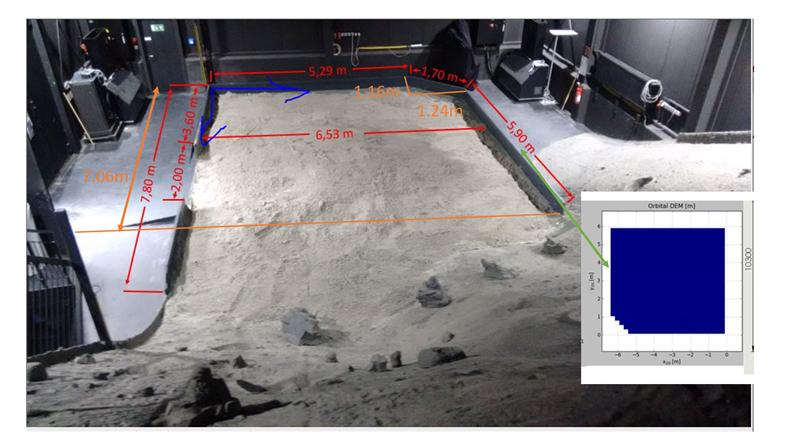 ADE encara las pruebas planetarias preliminares antes de la prueba final de campo